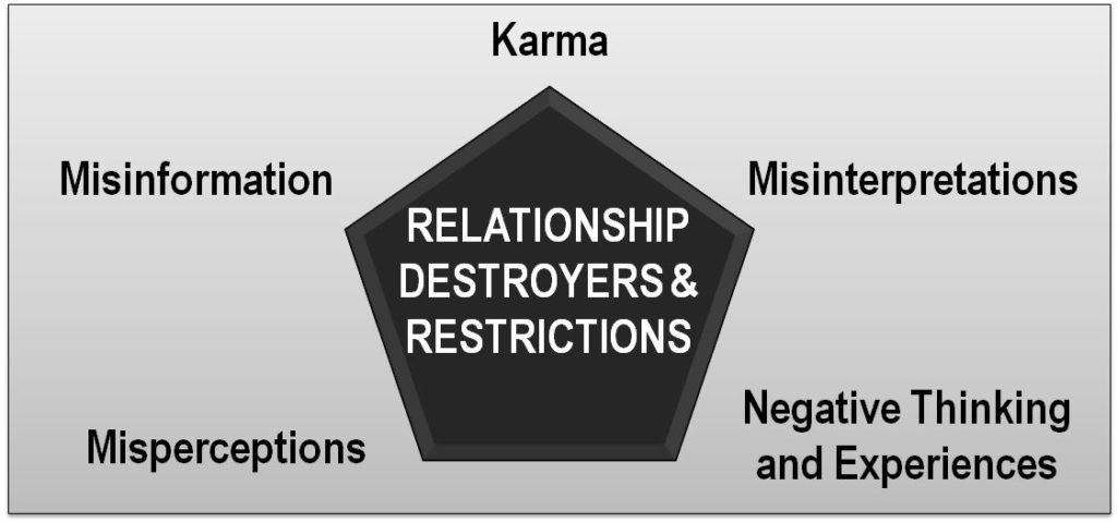 relationship-destroyers-blog